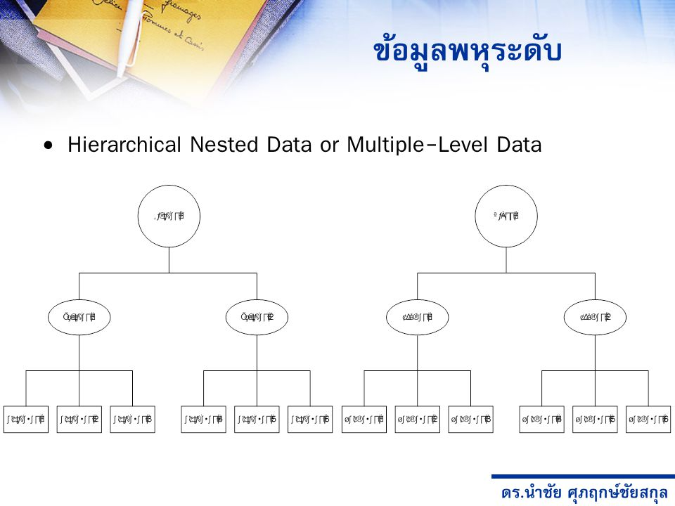 ข้อมูลพหุระดับ Hierarchical Nested Data or Multiple-Level Data