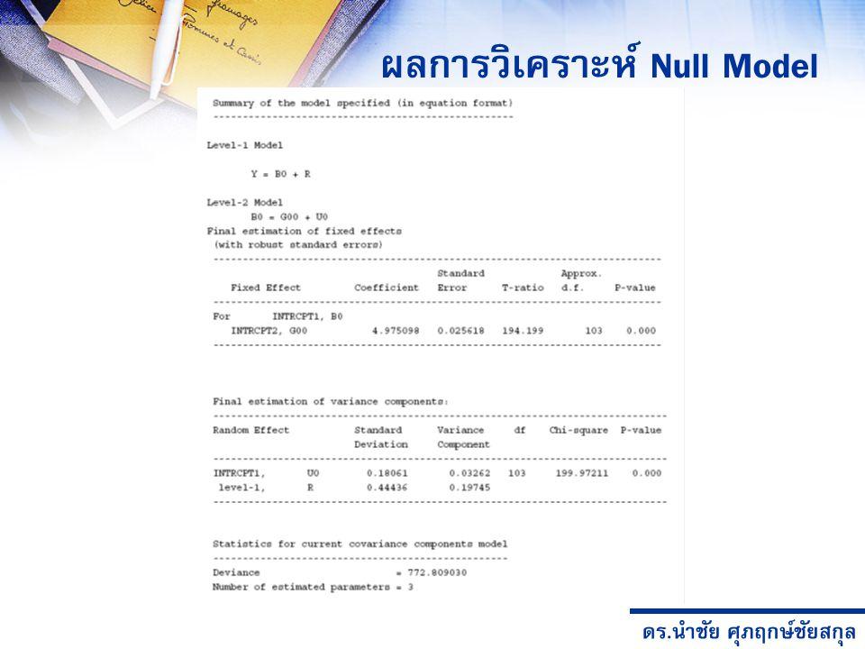 ผลการวิเคราะห์ Null Model
