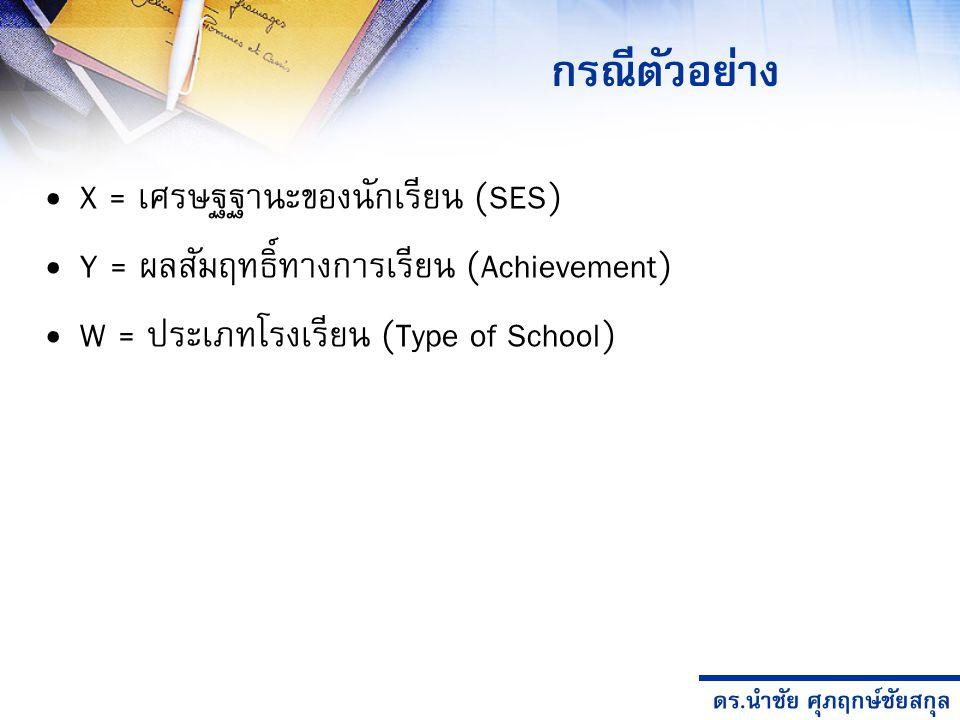 กรณีตัวอย่าง X = เศรษฐฐานะของนักเรียน (SES)