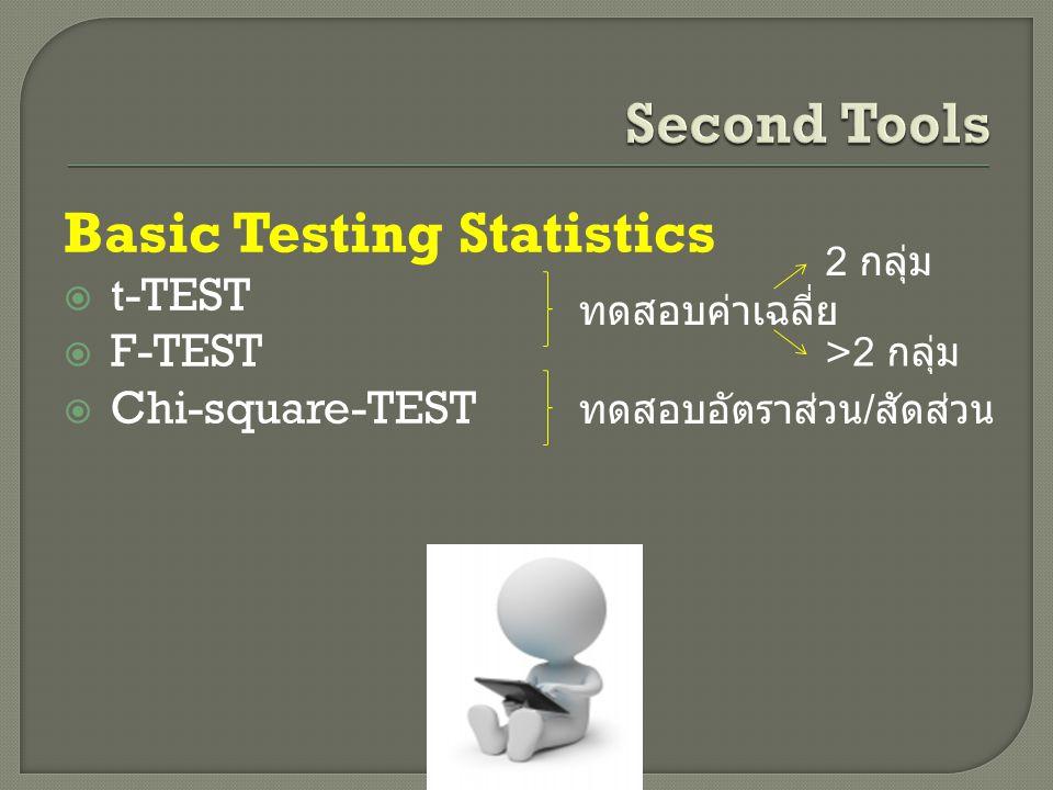 Basic Testing Statistics