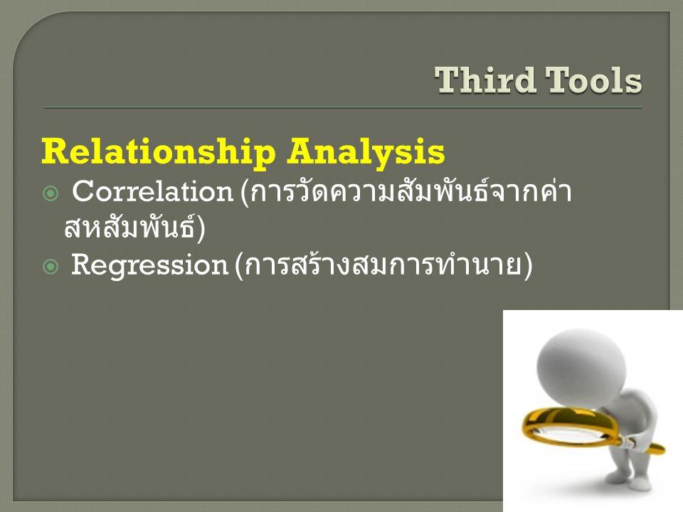 Relationship Analysis