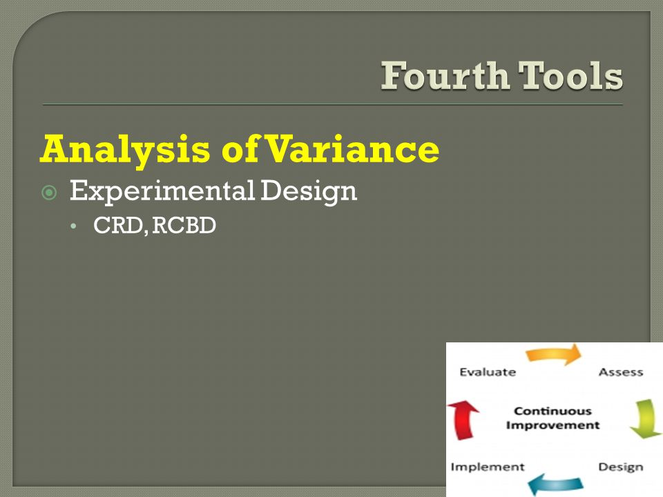 Fourth Tools Analysis of Variance Experimental Design CRD, RCBD