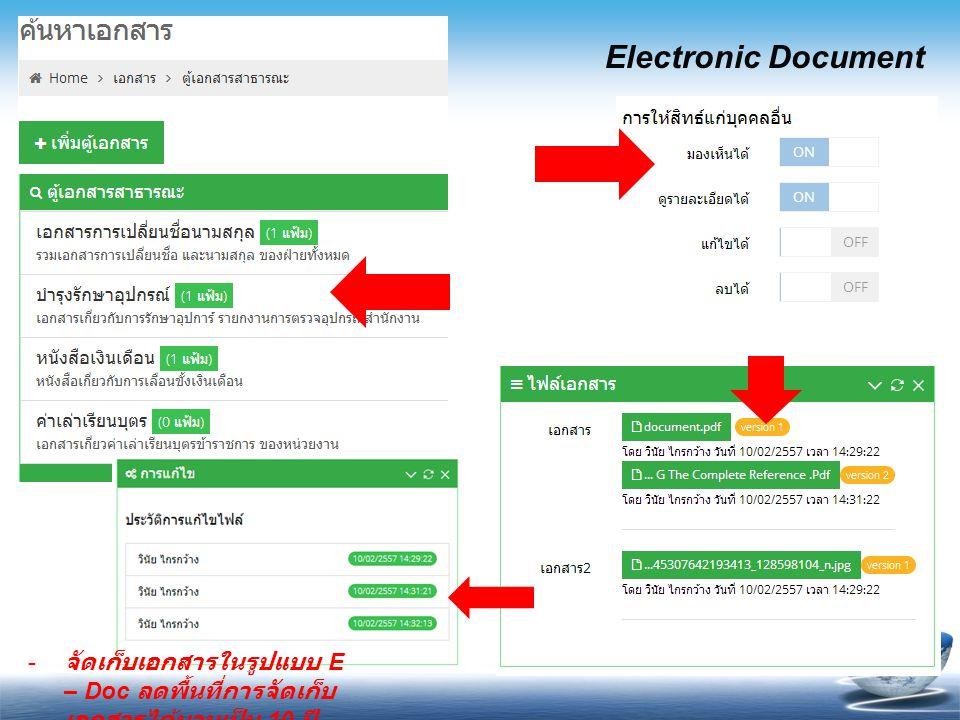 Electronic Document จัดเก็บเอกสารในรูปแบบ E – Doc ลดพื้นที่การจัดเก็บเอกสารได้นานเป็น 10 ปี