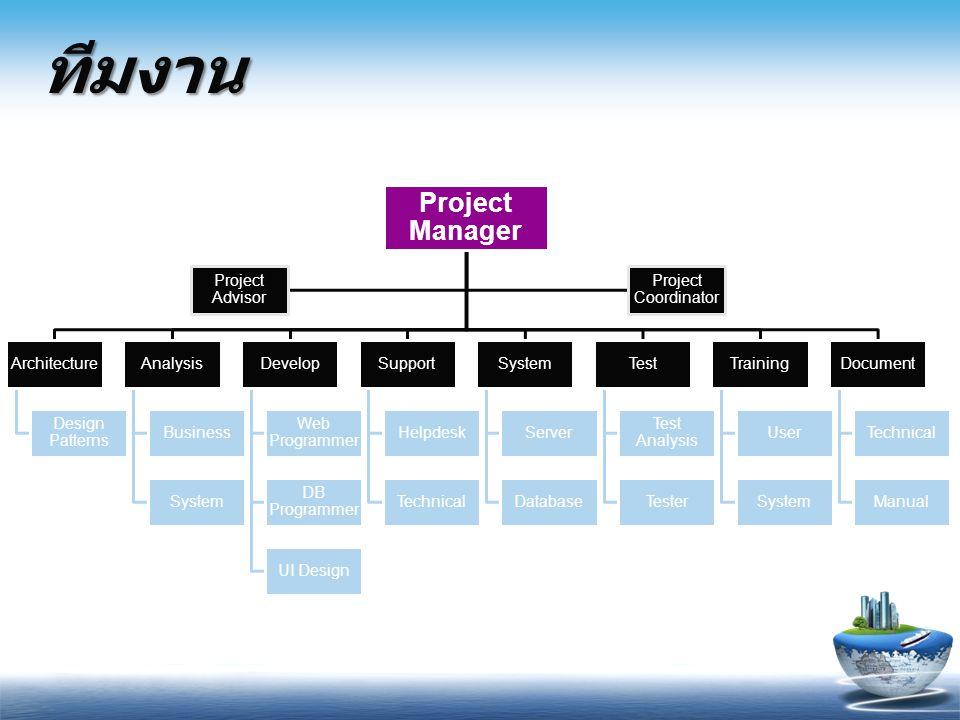 ทีมงาน Project Manager กระบวนการในการพัฒนาระบบของบริษัท เป็นดังนี้