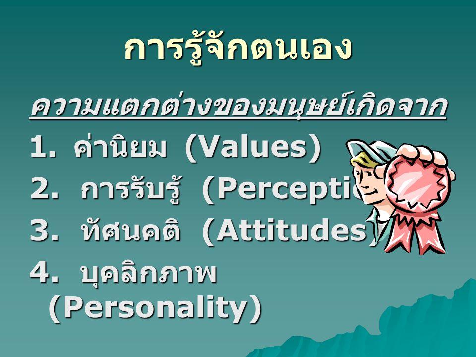 การรู้จักตนเอง ความแตกต่างของมนุษย์เกิดจาก 1. ค่านิยม (Values)