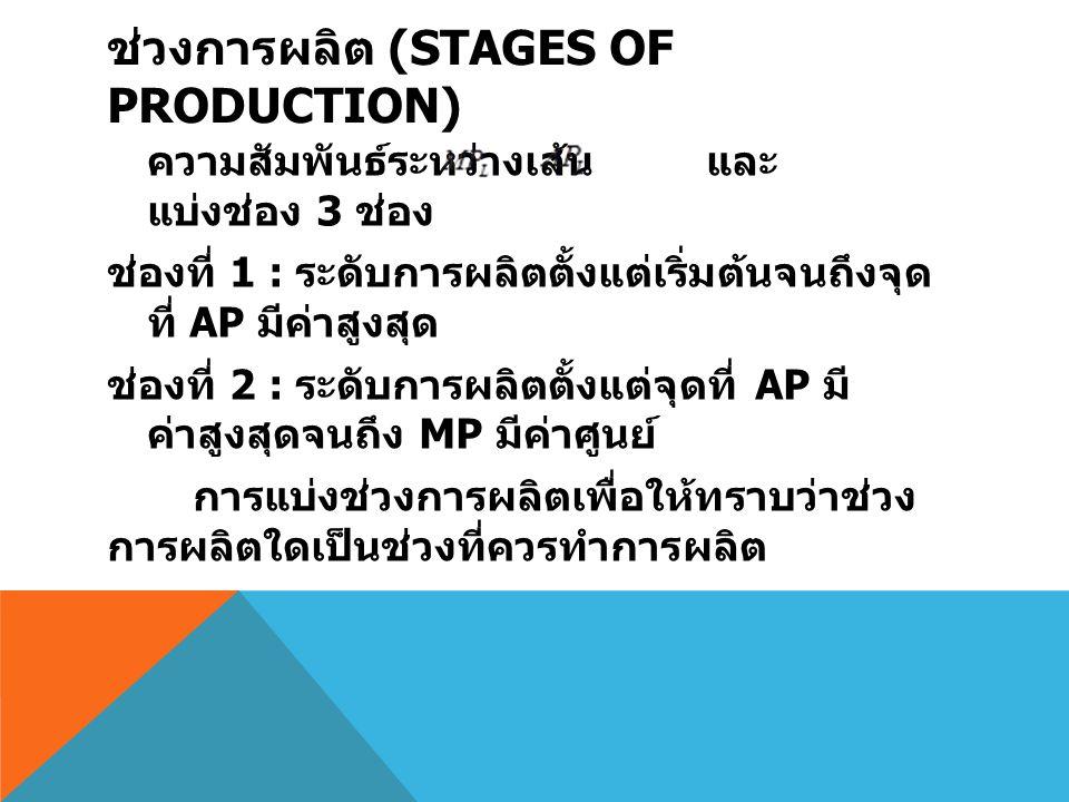 ช่วงการผลิต (Stages of production)