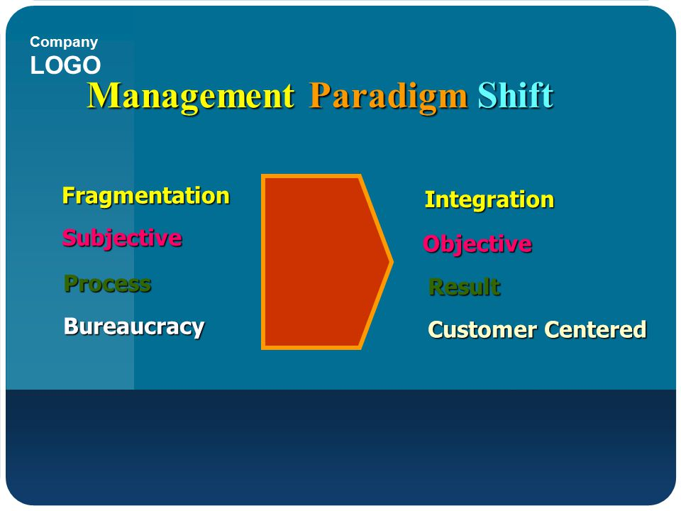 Management Paradigm Shift
