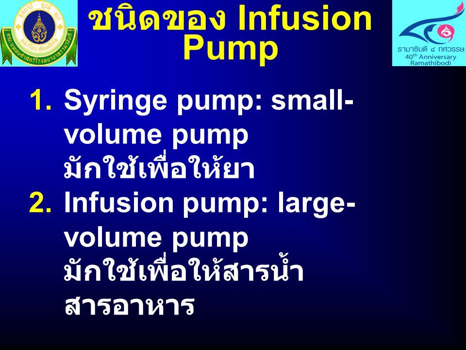ชนิดของ Infusion Pump Syringe pump: small-volume pump มักใช้เพื่อให้ยา