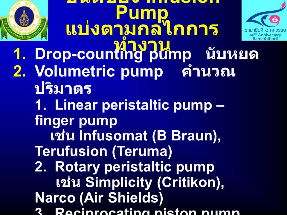 ชนิดของ Infusion Pump แบ่งตามกลไกการทำงาน