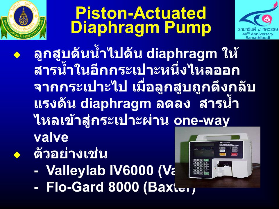 Piston-Actuated Diaphragm Pump
