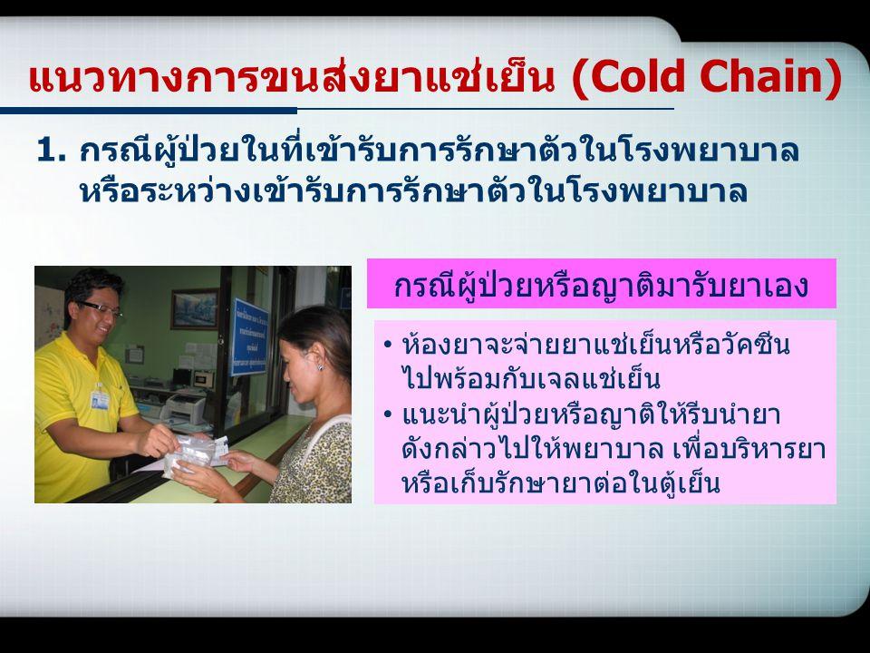 แนวทางการขนส่งยาแช่เย็น (Cold Chain)