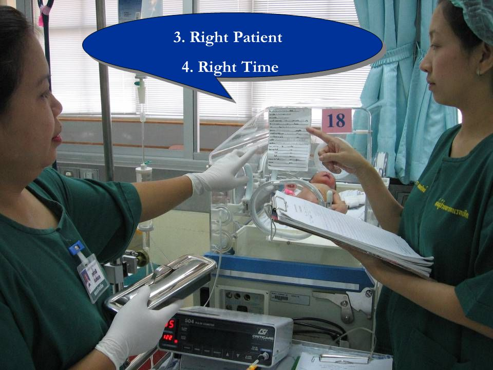 3. Right Patient 4. Right Time
