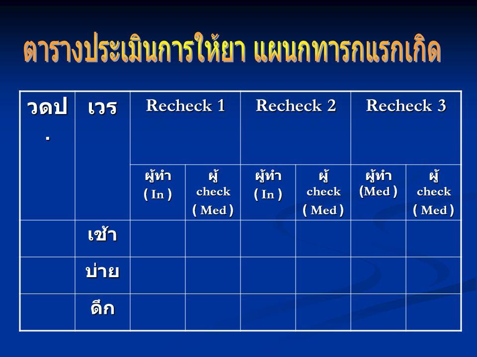 วดป. เวร Recheck 1 Recheck 2 Recheck 3 เช้า บ่าย ดึก ผู้ทำ ( In )
