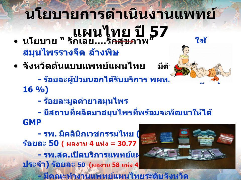 นโยบายการดำเนินงานแพทย์แผนไทย ปี 57
