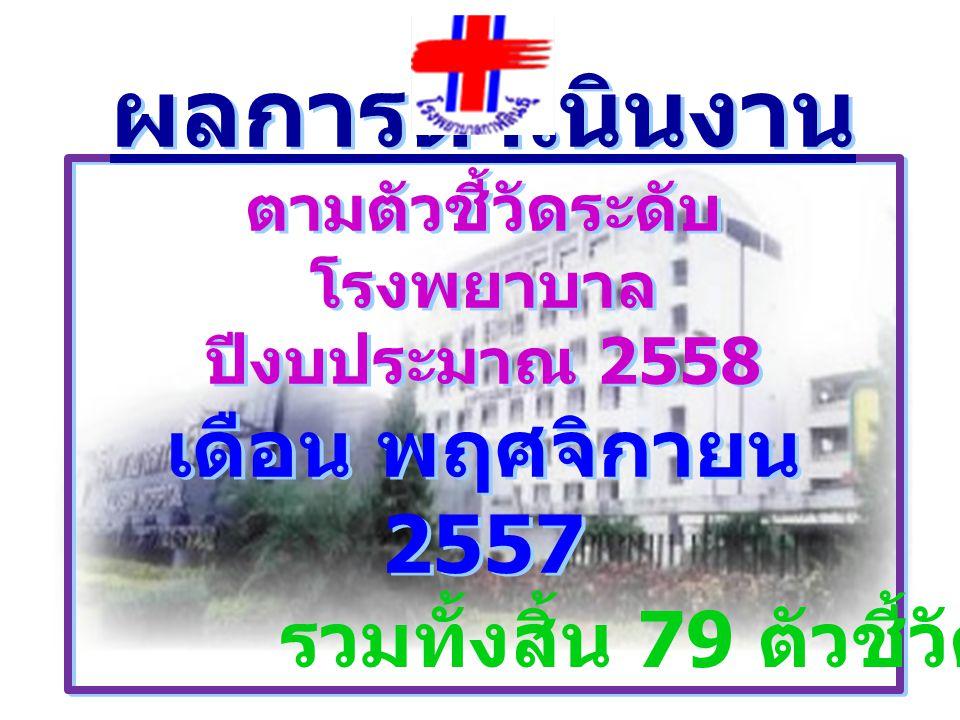 ผลการดำเนินงาน ตามตัวชี้วัดระดับโรงพยาบาล ปีงบประมาณ 2558 เดือน พฤศจิกายน 2557