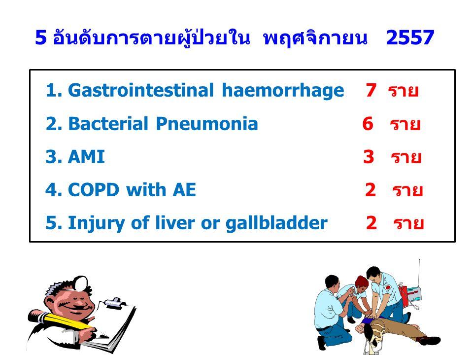 5 อันดับการตายผู้ป่วยใน พฤศจิกายน 2557