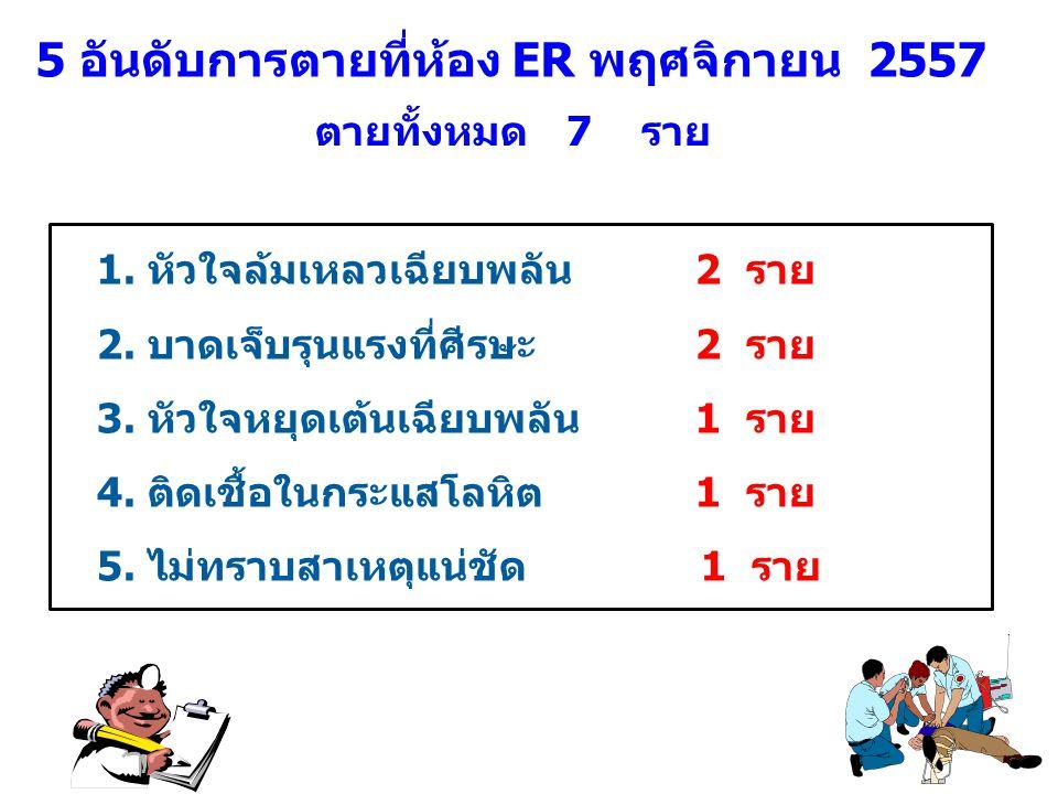 5 อันดับการตายที่ห้อง ER พฤศจิกายน 2557