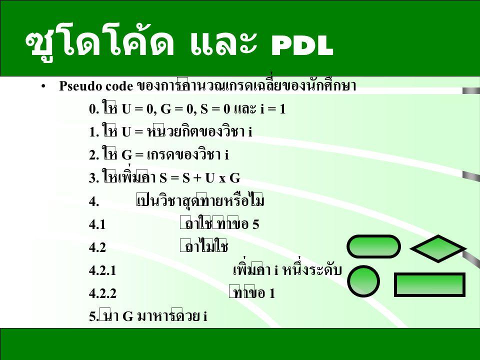 ซูโดโค้ด และ PDL Pseudo code ของการคำนวณเกรดเฉลี่ยของนักศึกษา