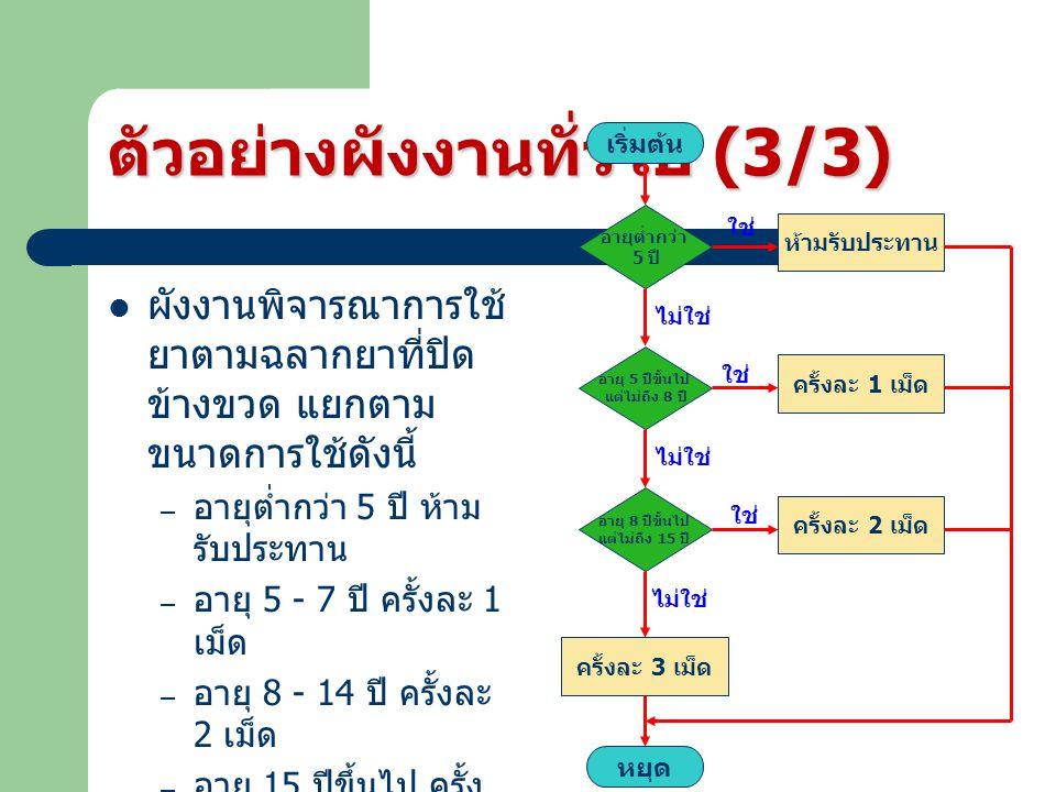 ตัวอย่างผังงานทั่วไป (3/3)