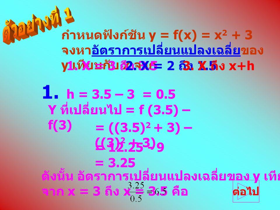 กำหนดฟังก์ชัน y = f(x) = x2 + 3 จงหาอัตราการเปลี่ยนแปลงเฉลี่ยของ y เทียบกับ x จาก
