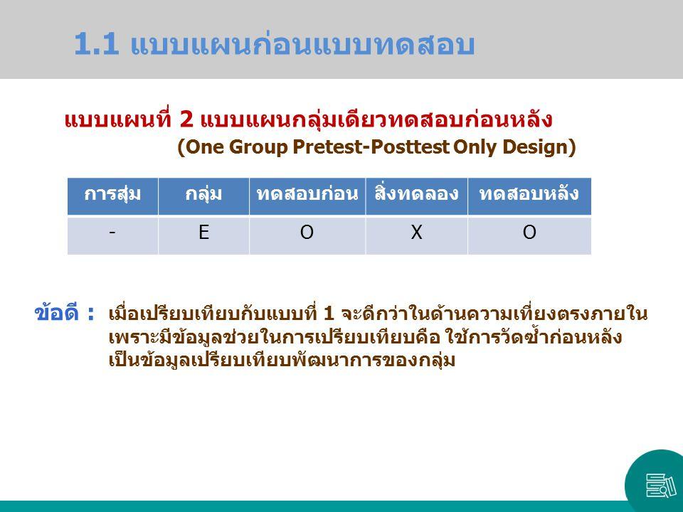 1.1 แบบแผนก่อนแบบทดสอบ แบบแผนที่ 2 แบบแผนกลุ่มเดียวทดสอบก่อนหลัง