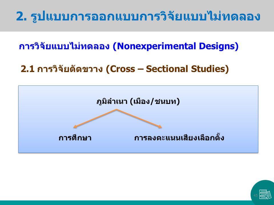 การวิจัยแบบไม่ทดลอง (Nonexperimental Designs)