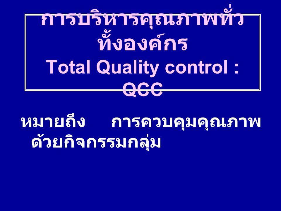 การบริหารคุณภาพทั่วทั้งองค์กร Total Quality control : QCC