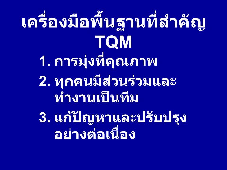 เครื่องมือพื้นฐานที่สำคัญ TQM