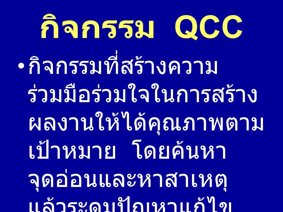 กิจกรรม QCC