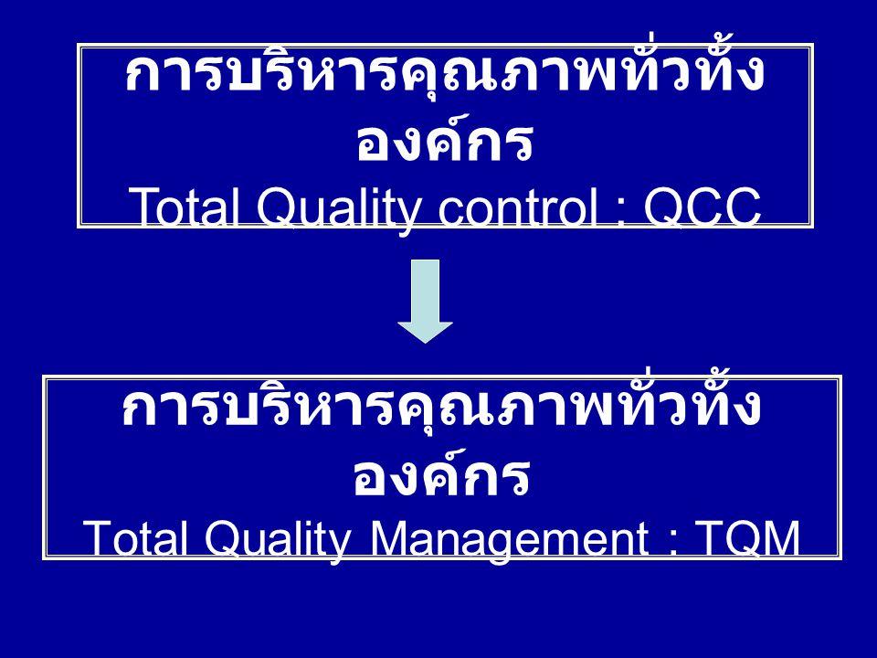 การบริหารคุณภาพทั่วทั้งองค์กร Total Quality Management : TQM