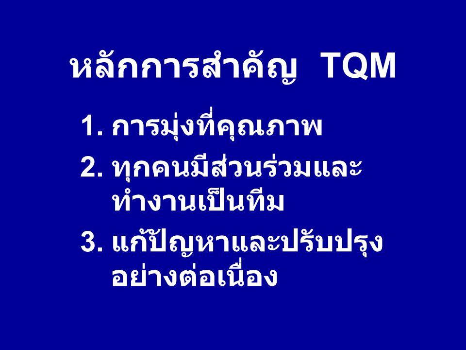 หลักการสำคัญ TQM การมุ่งที่คุณภาพ ทุกคนมีส่วนร่วมและทำงานเป็นทีม