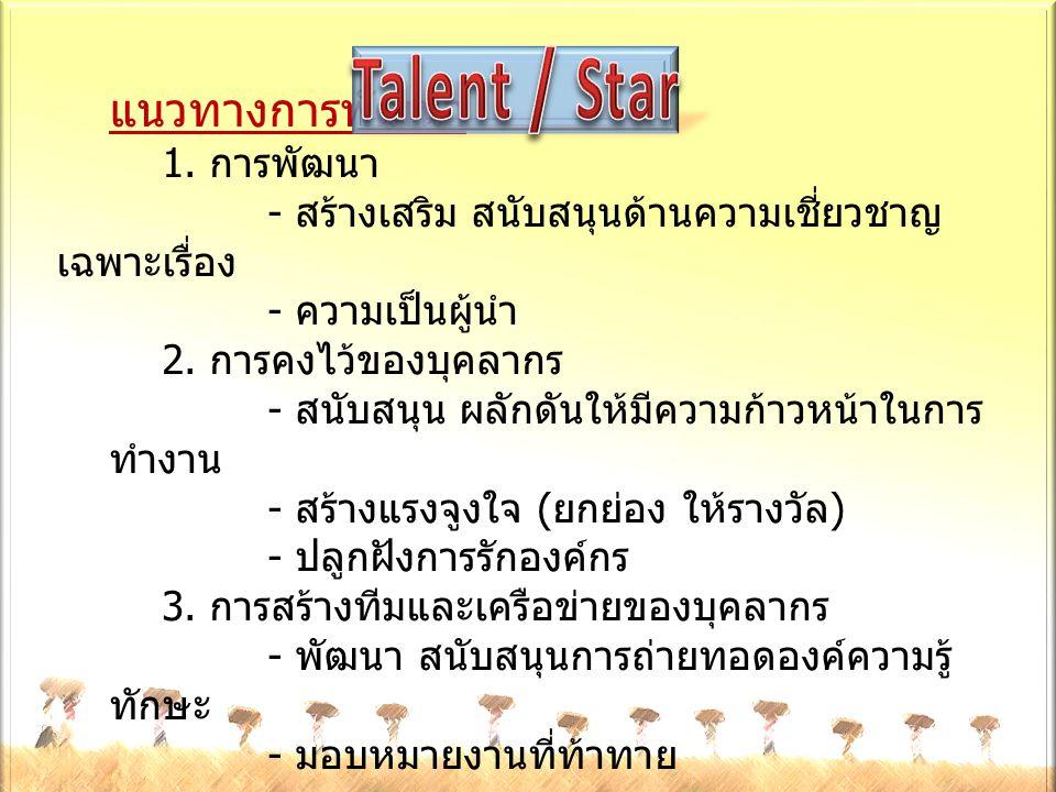 แนวทางการพัฒนา Talent / Star 1. การพัฒนา