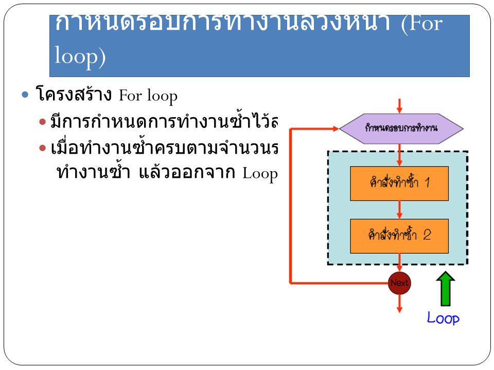 กำหนดรอบการทำงานล่วงหน้า (For loop)