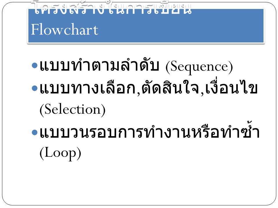 โครงสร้างในการเขียน Flowchart