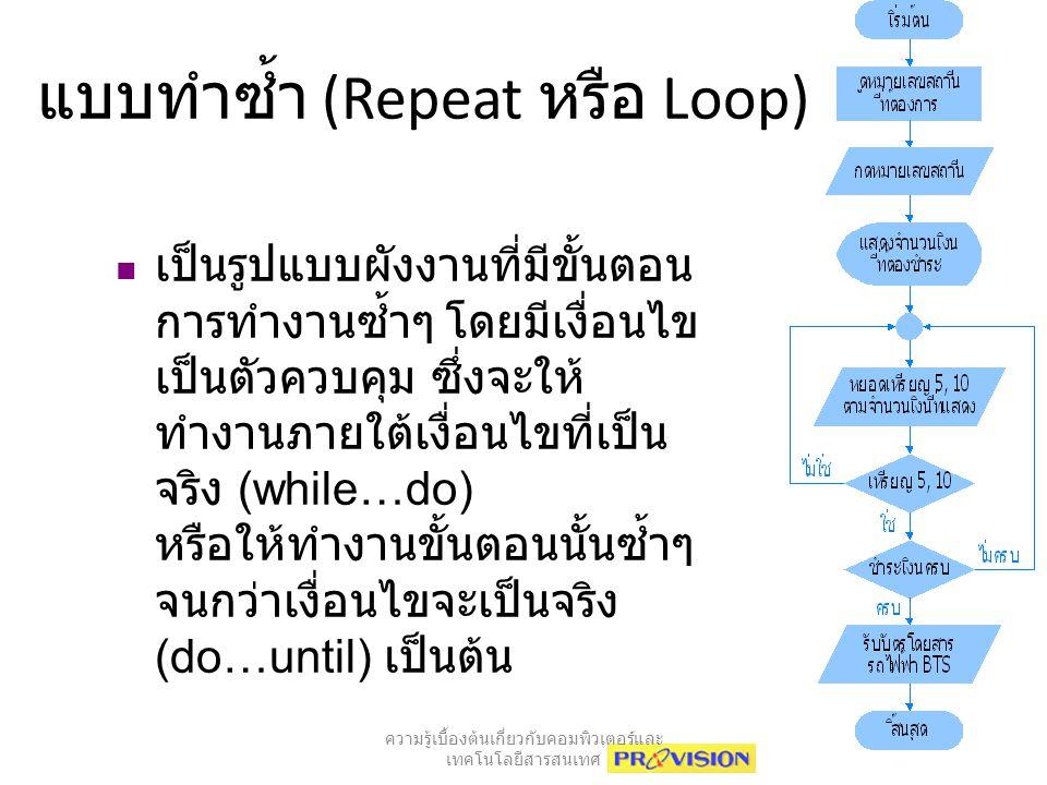 แบบทำซ้ำ (Repeat หรือ Loop)