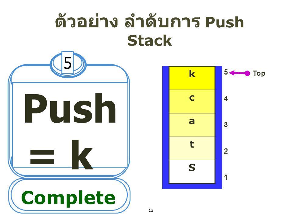 ตัวอย่าง ลำดับการ Push Stack