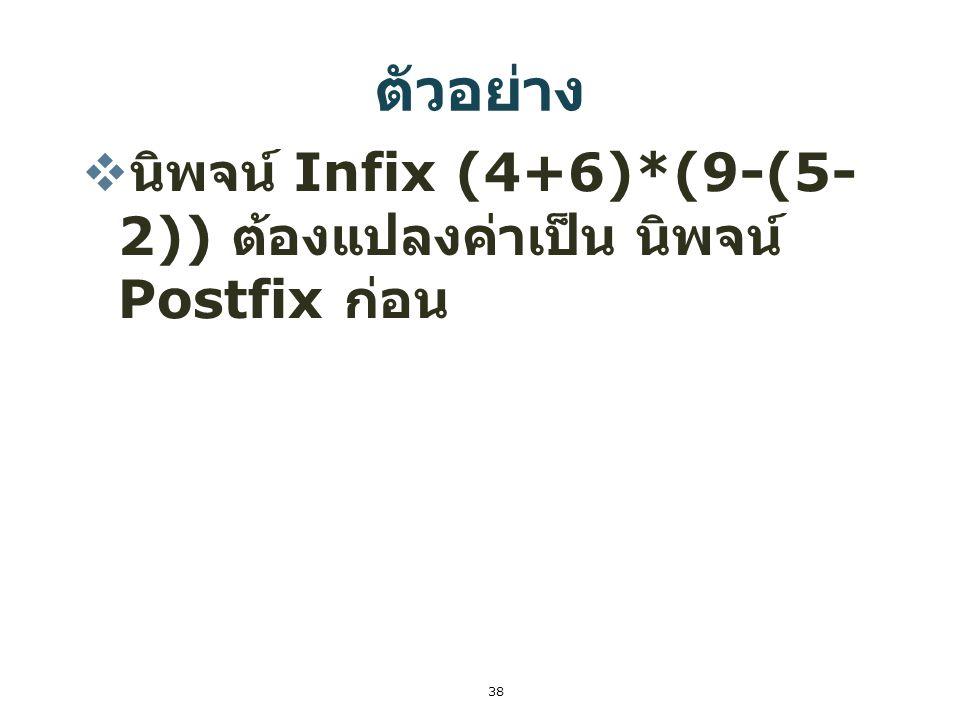 ตัวอย่าง นิพจน์ Infix (4+6)*(9-(5-2)) ต้องแปลงค่าเป็น นิพจน์ Postfix ก่อน