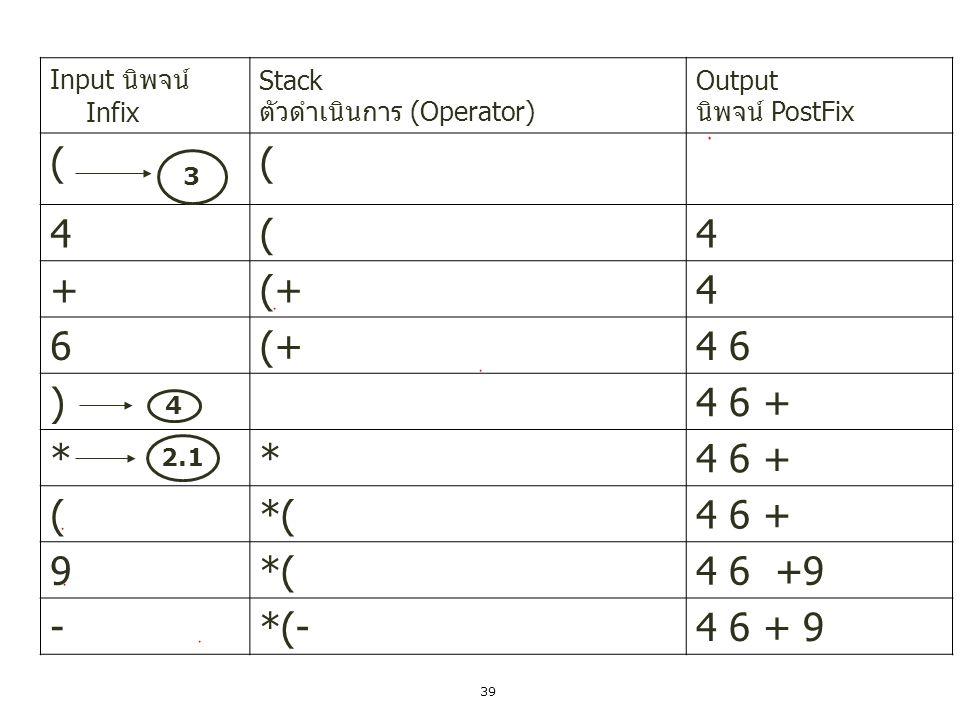( 4 + (+ 6 4 6 ) 4 6 + * *( 9 4 6 +9 - *(- 4 6 + 9 Input นิพจน์ Infix