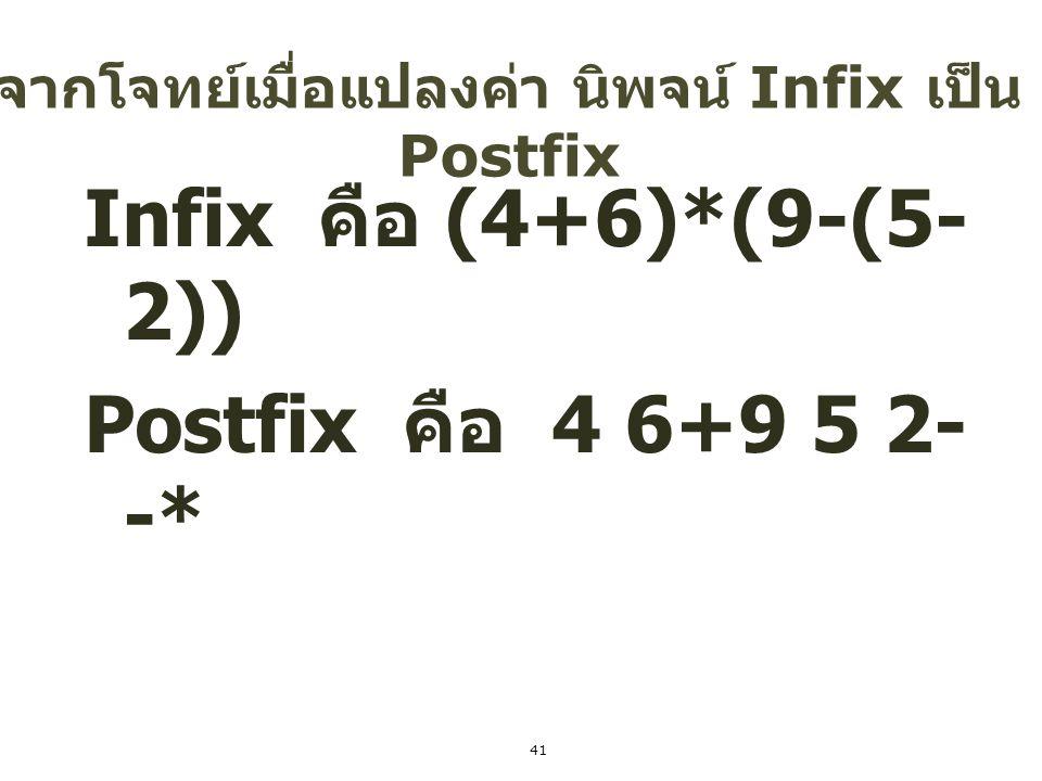จากโจทย์เมื่อแปลงค่า นิพจน์ Infix เป็น Postfix