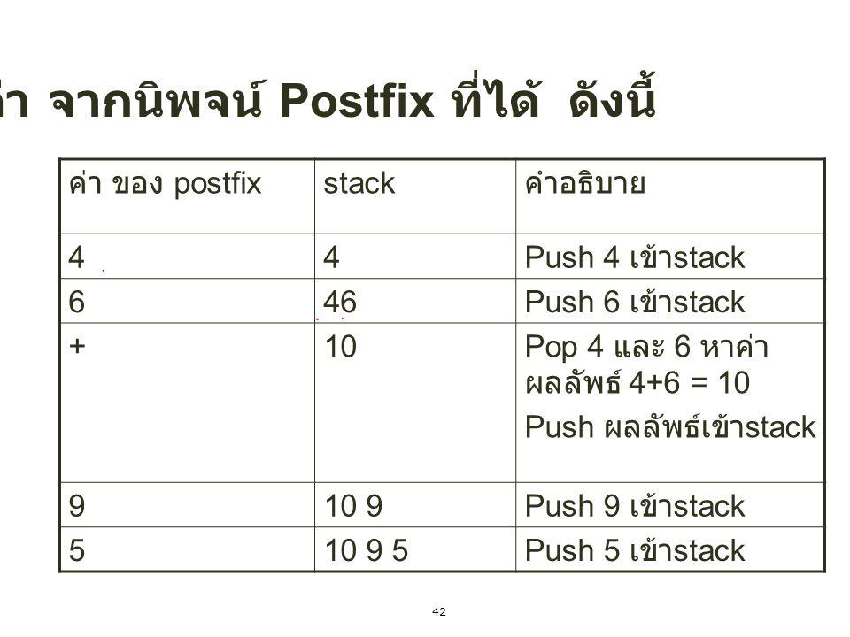 คำนวณหาค่า จากนิพจน์ Postfix ที่ได้ ดังนี้