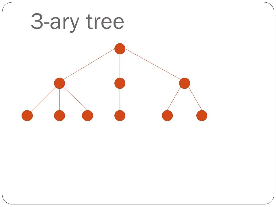 3-ary tree