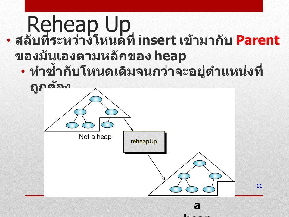 Reheap Up สลับที่ระหว่างโหนดที่ insert เข้ามากับ Parent ของมันเองตามหลักของ heap. ทำซ้ำกับโหนดเดิมจนกว่าจะอยู่ตำแหน่งที่ถูกต้อง.
