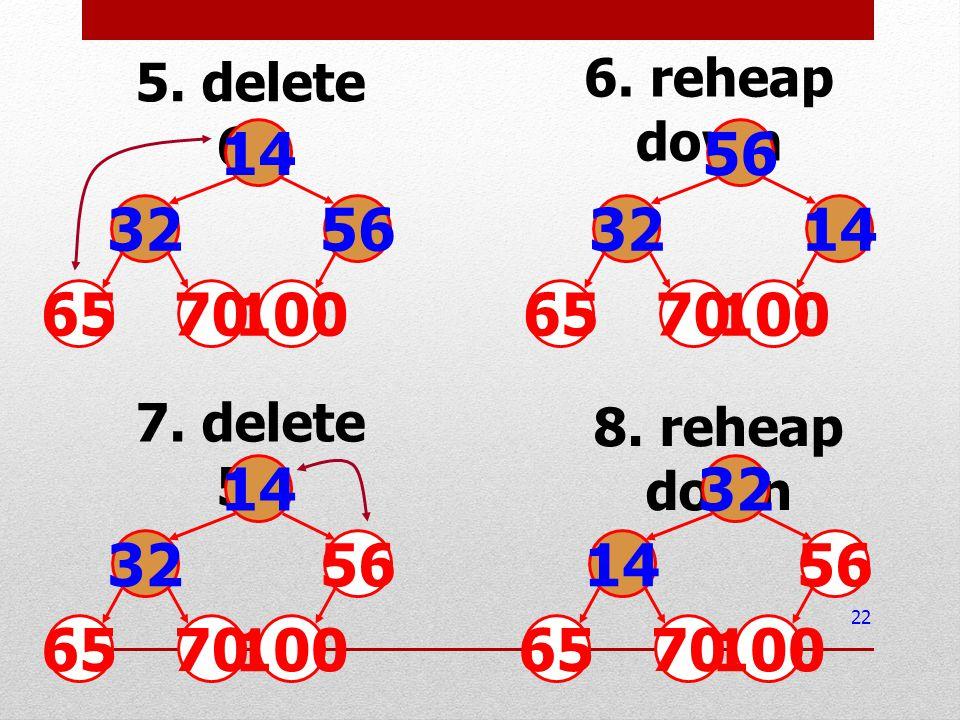 5. delete 65 6. reheap down. 14. 32. 56. 65. 70. 100. 56. 32. 14. 65. 70. 100. 7. delete 56.