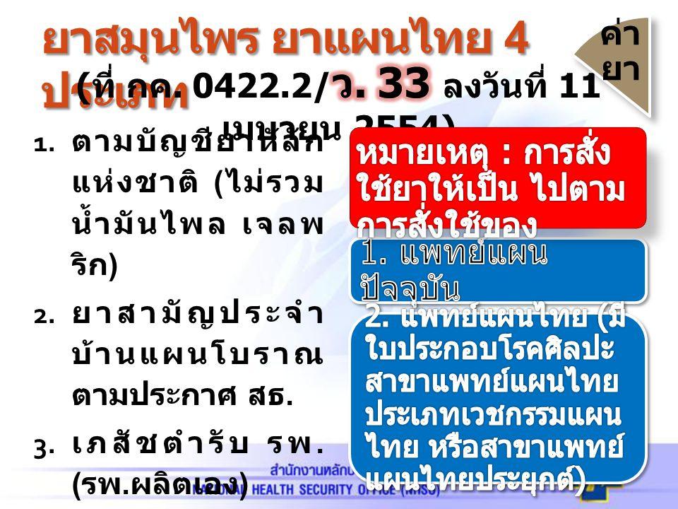 (ที่ กค. 0422.2/ว. 33 ลงวันที่ 11 เมษายน 2554)