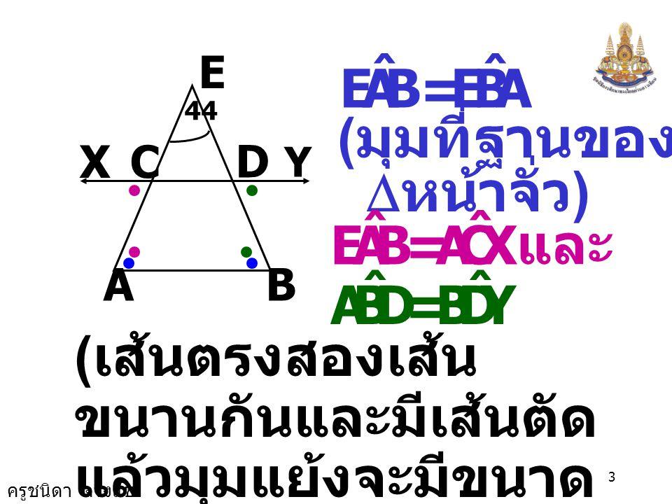 (เส้นตรงสองเส้นขนานกันและมีเส้นตัด แล้วมุมแย้งจะมีขนาดเท่ากัน )