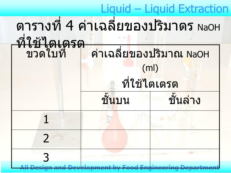 ค่าเฉลี่ยของปริมาณ NaOH (ml)