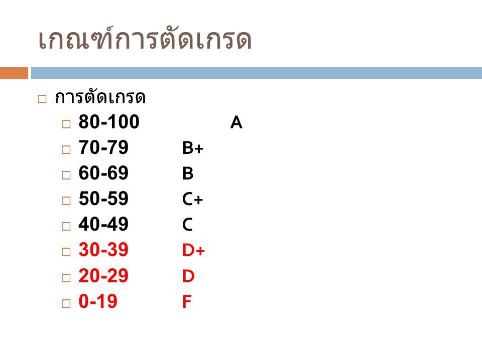 เกณฑ์การตัดเกรด การตัดเกรด 80-100 A 70-79 B+ 60-69 B 50-59 C+ 40-49 C