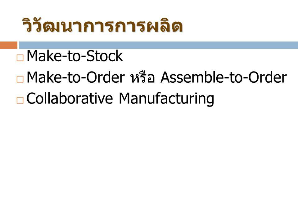 วิวัฒนาการการผลิต Make-to-Stock Make-to-Order หรือ Assemble-to-Order