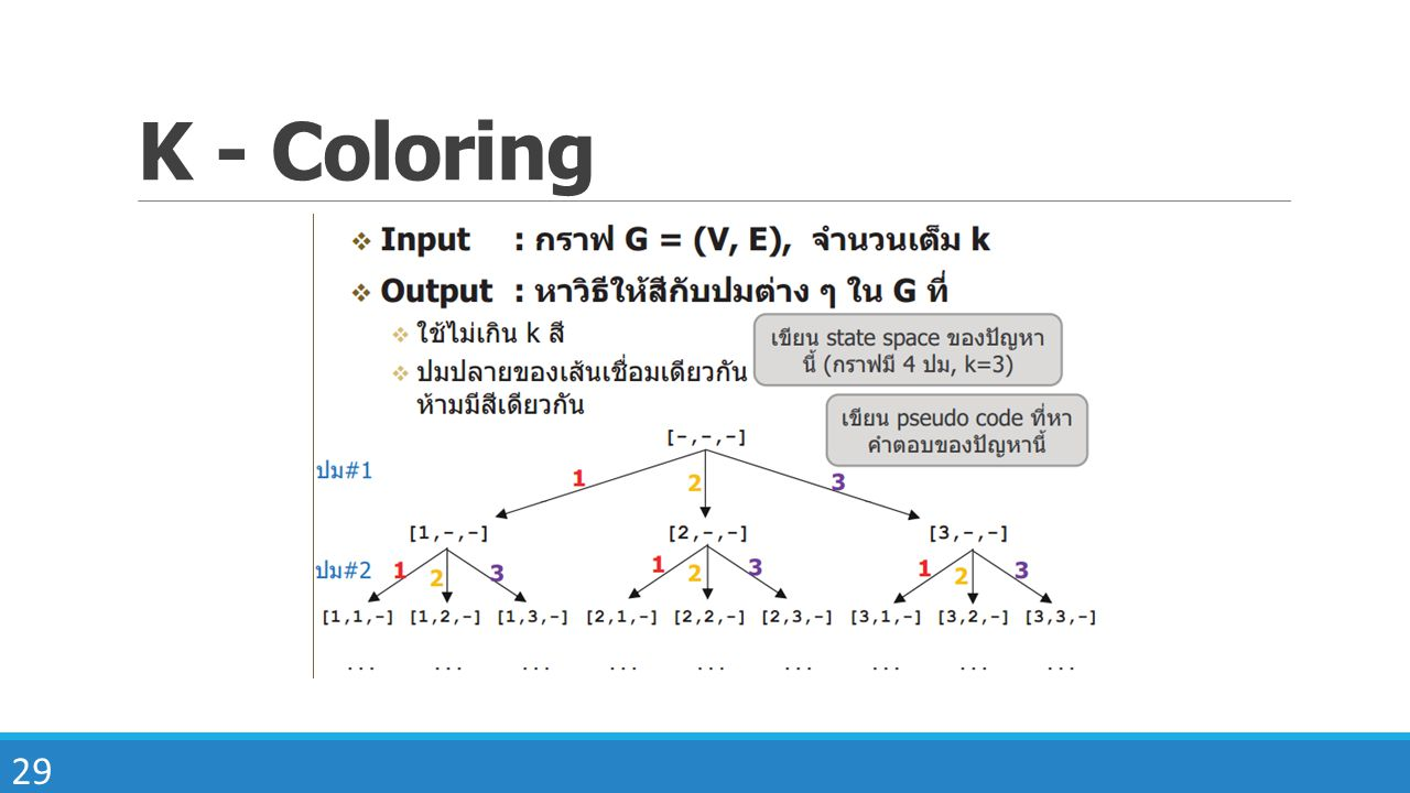 K - Coloring