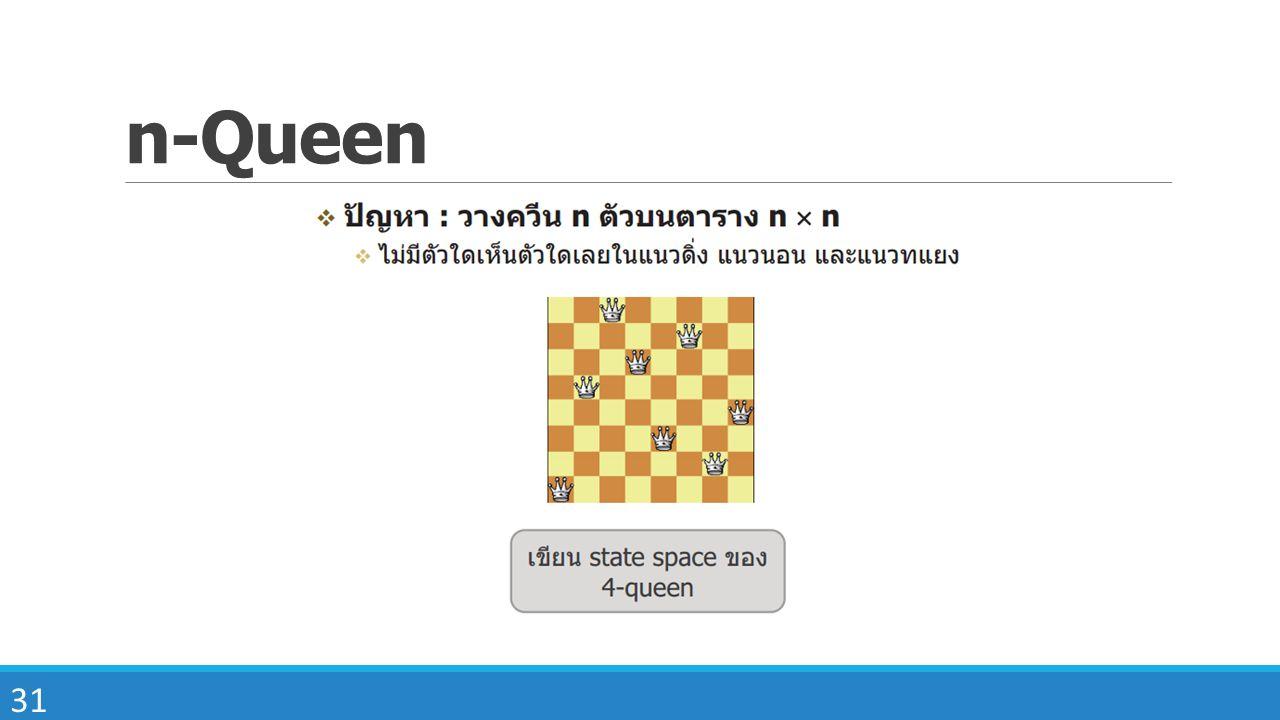 n-Queen